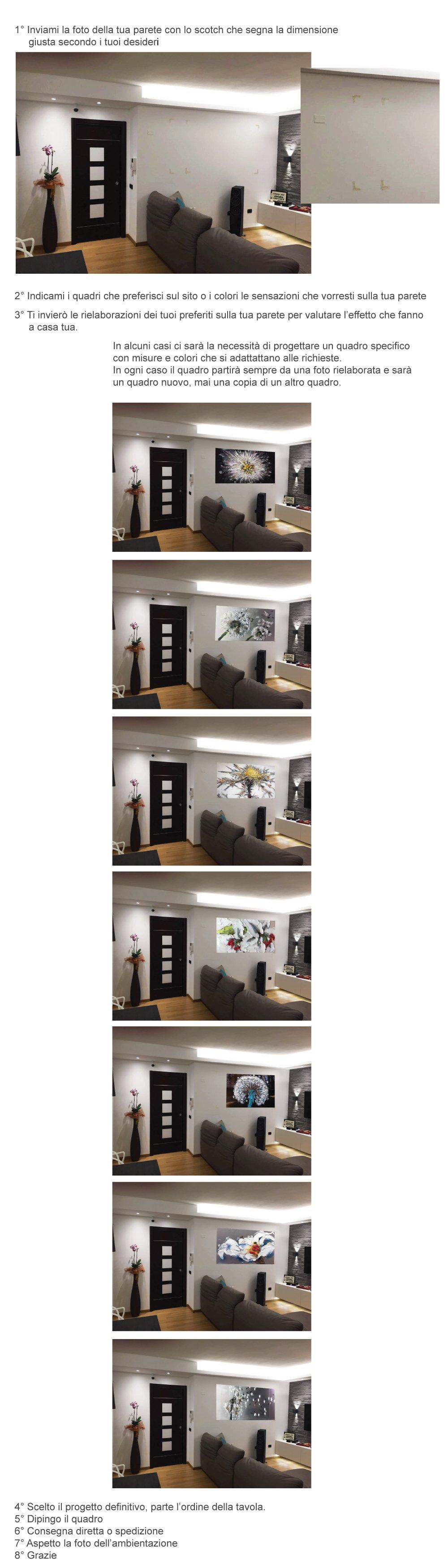 Sito Per Progettare Casa istruzioni per progettare il tuo quadro - nicoletta belletti
